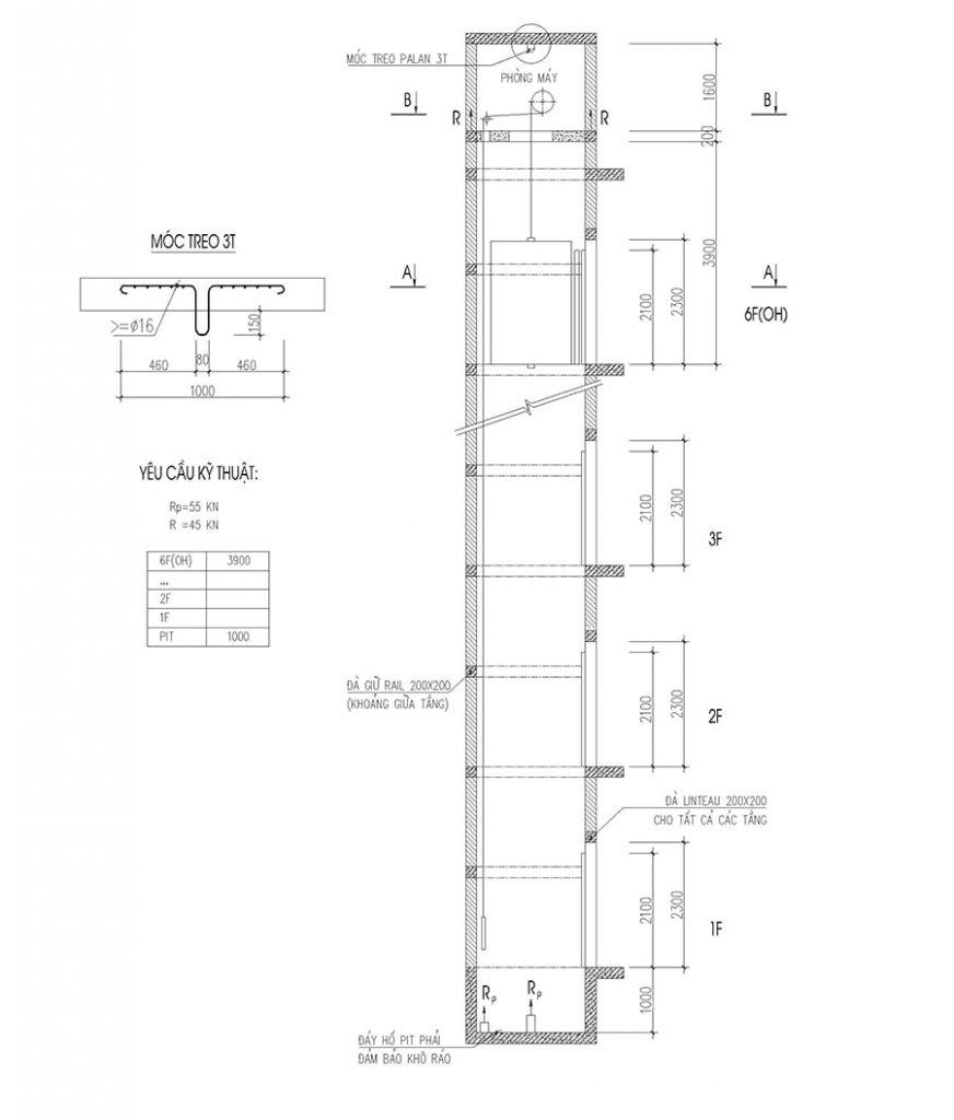 thiết kế mặt cắt dọc hố thang