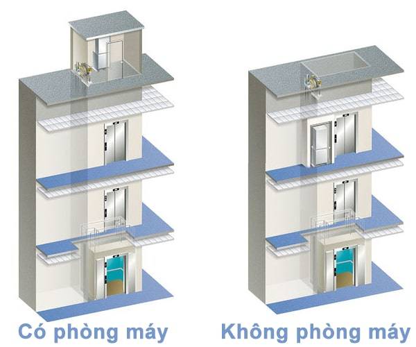so sánh thang máy có phòng máy và thang máy không phòng máy
