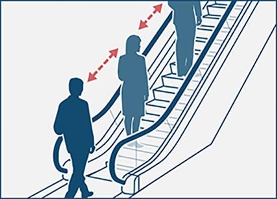 Giữ khoảng cách với người phía trước và phía sau